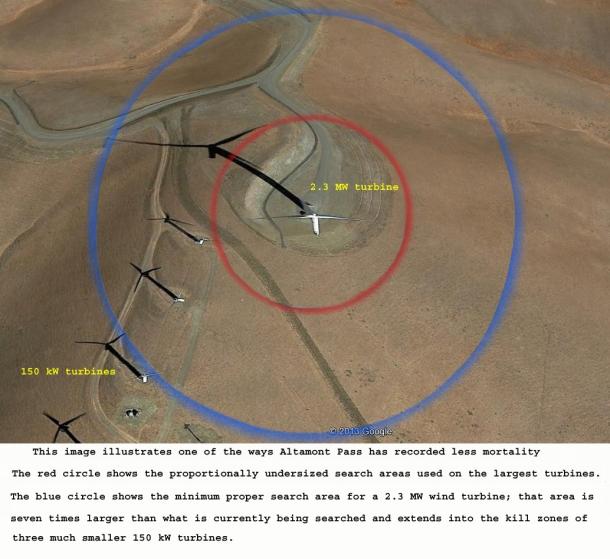 Altamont 2.3 turbine searches